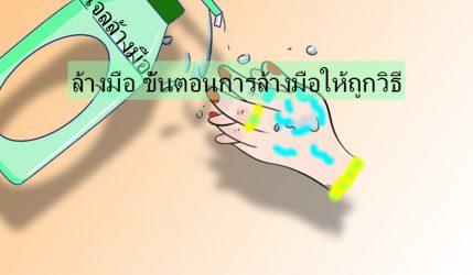 ล้างมือ ขั้นตอนการล้างมือให้ถูกวิธี